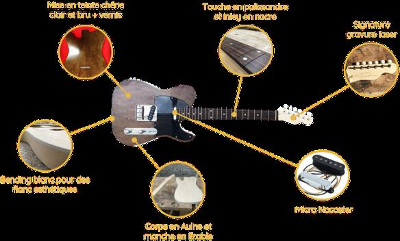 Votre guitare avec Wood & Toupet !